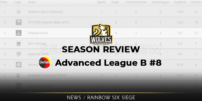 Season Review: DeSBL Advanced League B #8